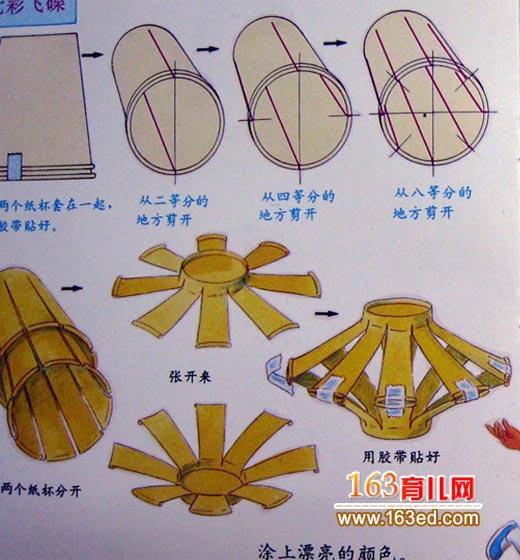 幼儿手工:纸杯飞碟玩具的制作—儿童手工制作网