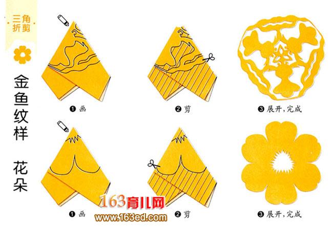 儿童手工剪纸步骤图片展示_儿童手工剪纸步骤相关图片下载