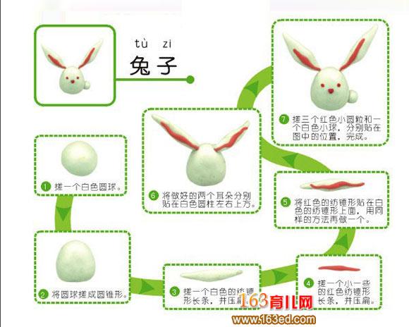 幼儿小手工 橡皮泥制作小白兔